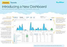 dashboard-twitter