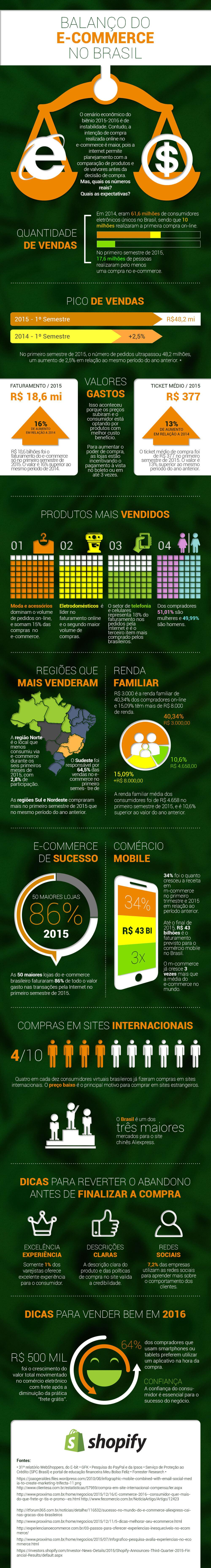 infografico_e-commerce-Brasil