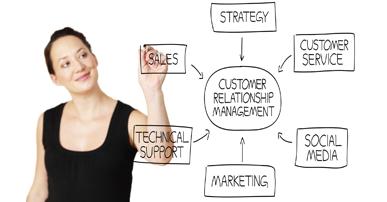 crm-monitoramento-social-media-estrategia