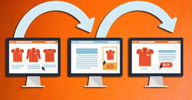 Imagem de três telas de computador uma seguida da outra. O funda da imagem é laranja e em cima de cada tela têm flechas que vão de uma tela para outra. Na primeira tela o desenho de 3 camisas,, na segunda tem a representação de um texto com o anúncio de uma camisa do lado e na terceira uma camisa com o botão de compra acionado. A cor de todas as camisas é laranja.