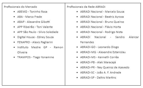 Imagem com os nomes dos profissionais do mercado e da abradi que vão fazer parte do juri do prêmio.