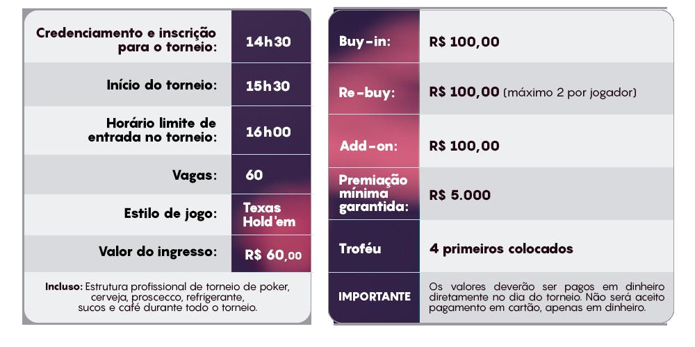 grade infos Digi Poker v2