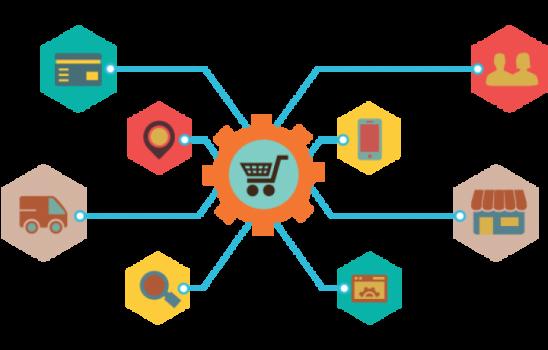 Imagem: vários círculos interligados por um carrinho de compras.