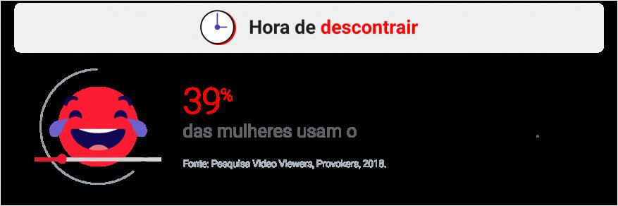 Imagem: dados do youtube sobre mulheres.