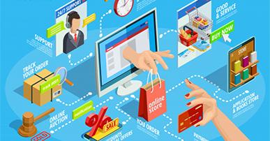 Imagem: fundo azul com as etapas do processo de compra online. vendas transformação digital.