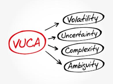 VUCA - Volatility (volatilidade), Uncertainty (incerteza), Complexity (complexidade) e Ambiguity (ambiguidade)