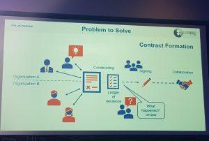 Blockchain na Gestão de Facilities