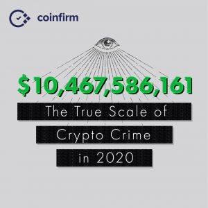 A verdadeira escala do criptocrime em 2020